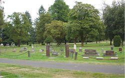 Temple Beth Hatfiloh Cemetery