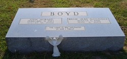 John Howard Boyd