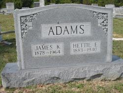 James K. Adams