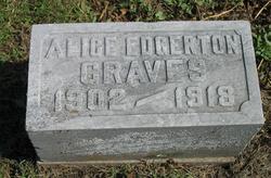 Alice Blanche <i>Edgerton</i> Graves