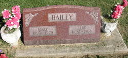 Bert Bailey