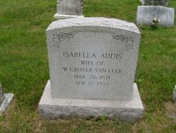Isabella Addis