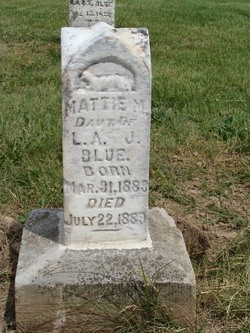 Mattie M. Blue