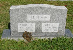 Willis H. Duff