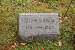 Amanda Beam