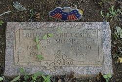 Rufus Bishop Moore