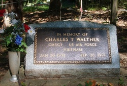 Charles T. Walther