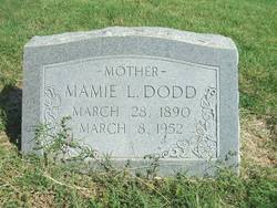 Mamie Lena <i>Gwinn</i> Dodd
