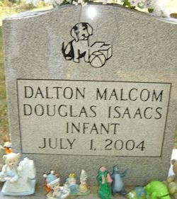 Dalton Malcom Douglas Isaacs