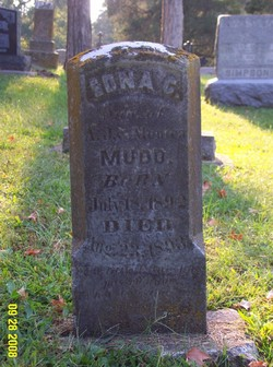 Edna Clara Mudd