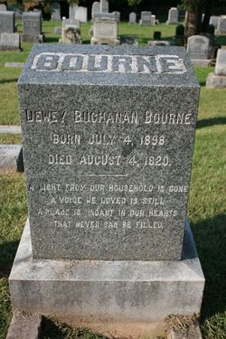 Dewey Buchanan Bourne