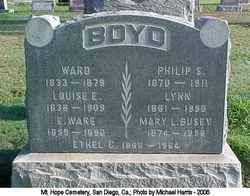Mary L <i>Busey</i> Boyd