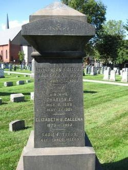 Elizabeth Blackwell <i>Titus</i> Gallena