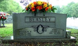 Woodrow W. Beasley