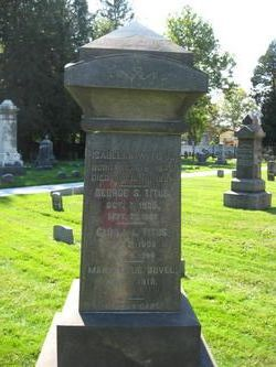 George S. Titus