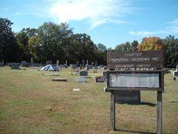 Charter Baptist Church Cemetery