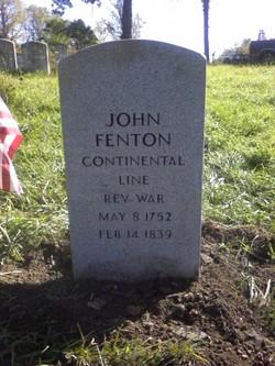 John Finton