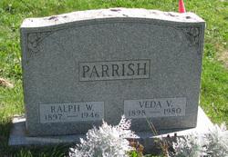 Ralph William Parrish