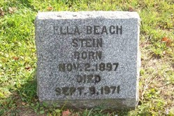 Ella <i>Beach</i> Stein