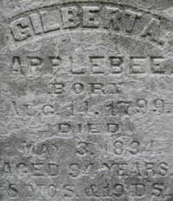 Gilbert A Applebee