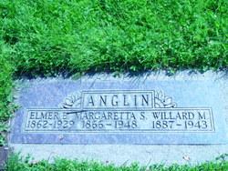 Margaretta S. Anglin