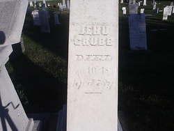 Jehu John Grubb