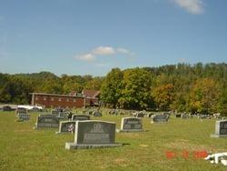 Stock Creek Baptist Church Cemetery