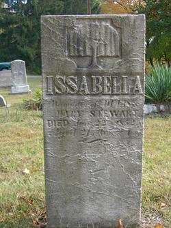 Issabella Stewart