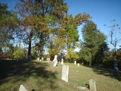 Rukes Cemetery
