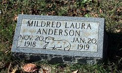 Mildred Laura Anderson