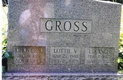 Grover C. Gross