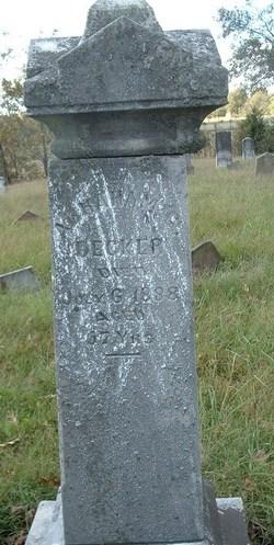 Abraham George Decker