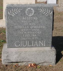 Agostino Giuliani