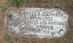 G W Graham