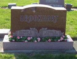 Homer Irvin Brookhart