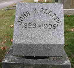 John Yates Beattie