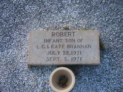 Robert Brannan