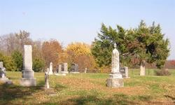 Means Cemetery