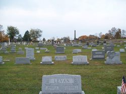 East Brandywine Baptist Church Cemetery