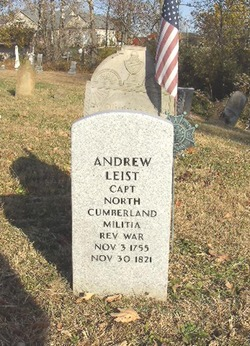 Andrew Leist, Sr