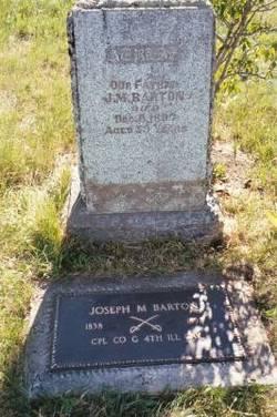 Joseph Miller Barton