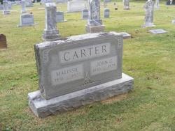 John Garland Carter