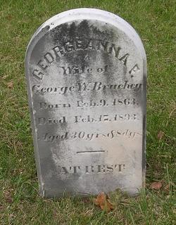 Georgeanna F. <i>Hargett</i> Bruchey