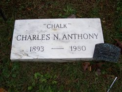 Charles Norman Chalk Anthony