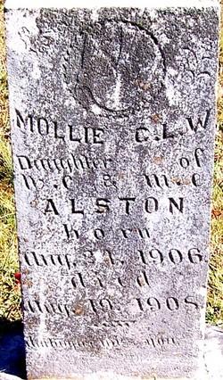 Mollie Alston