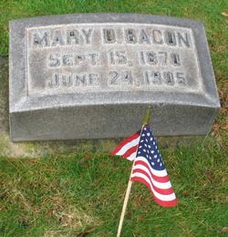 Mary Dennison <i>Forsyth</i> Bacon