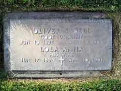 Oliver Spencer Bell