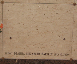 Deanna Elizabeth Hartley