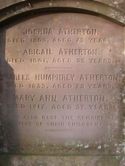 Charles Humphrey Atherton