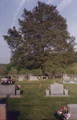 Cyrus Family Cemetery